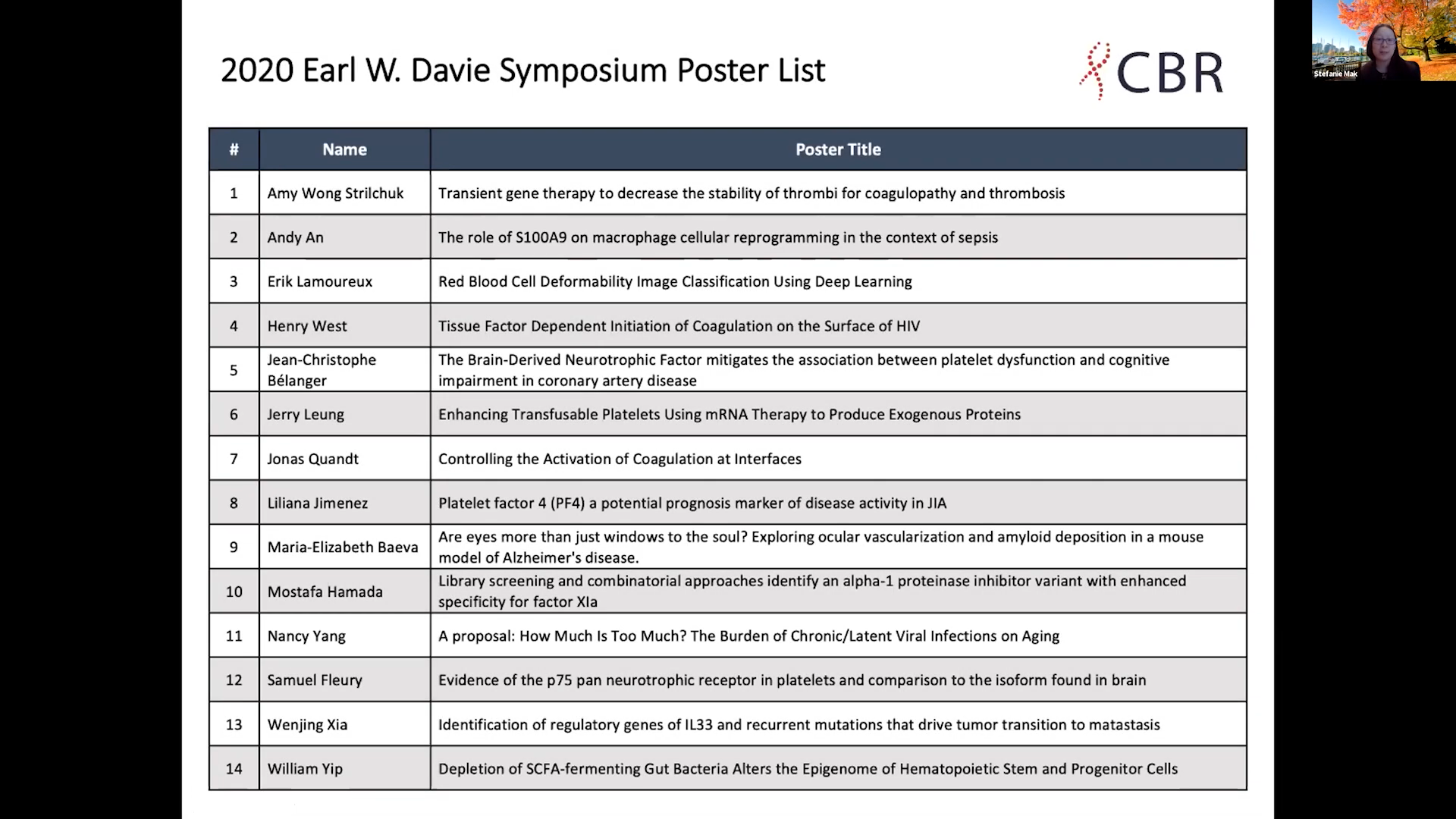 A Zoom screen of trainee poster presenters who presented via virtual breakout room sessions; Dr. Stefanie Mak is speaking in a corner of the screen