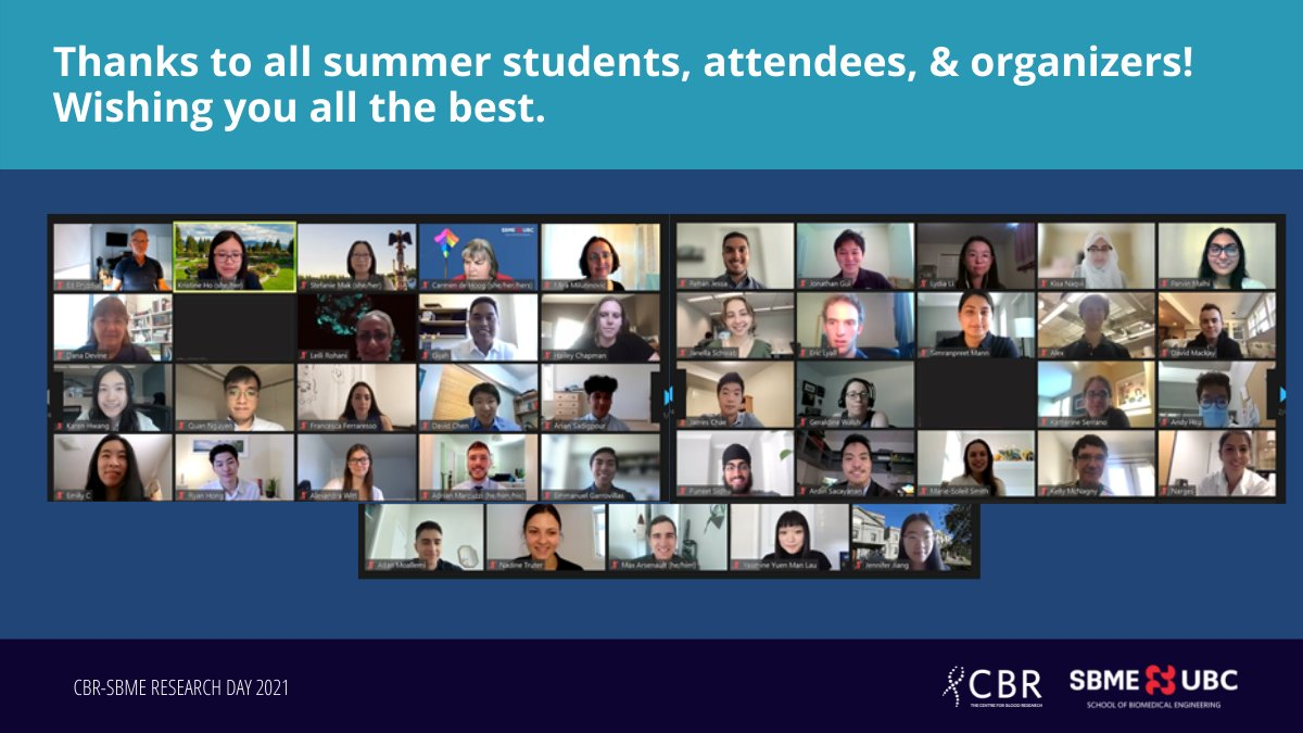 Zoom screenshot of attendees at CBR-SBME Research Day 2021, including including summer student participants (some pictured), who each gave a brief presentation on their summer research projects.